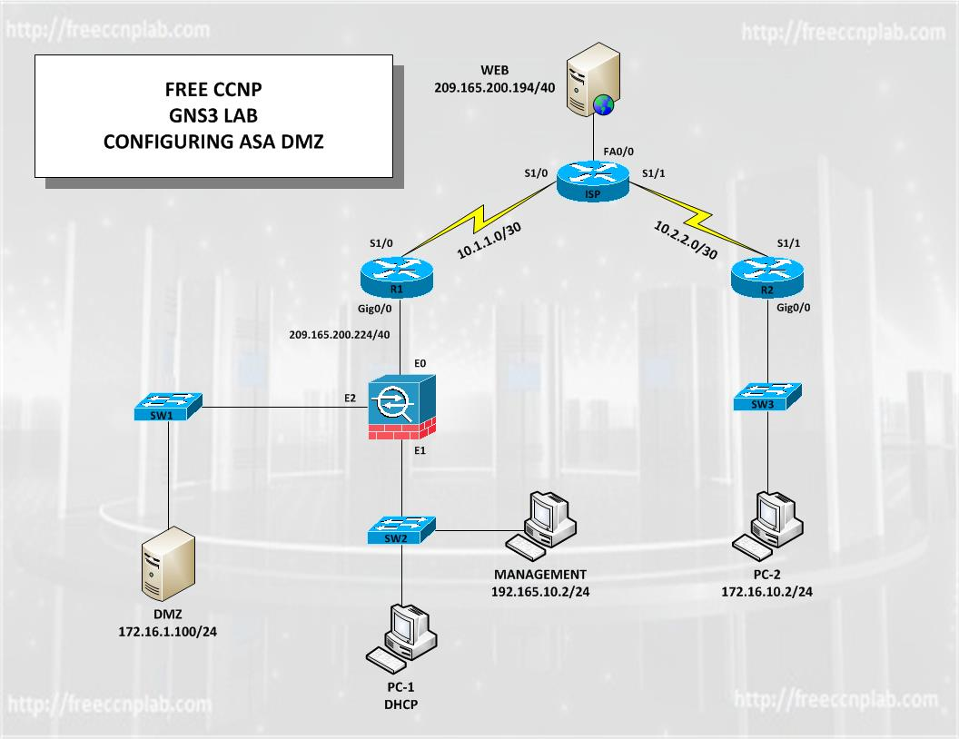 The Purpose Of This Lab Is To Provide A More Advanced Understanding Ciscos ASA 5520 Adaptive Security Appliance Cisco Device That